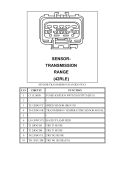 trailer wiring harness diagram 7 way ford radio 2006 rds | repair guides connector pin-charts (2007) sensor-transmission range (42rle) 10 ...
