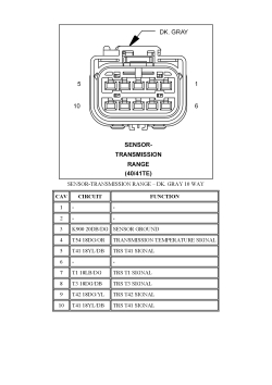 tow wiring diagram 7 wire trailer dodge | repair guides connector pin-outs (2007) sensor-transmission range (40/41te) - dk. gray ...
