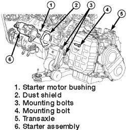 2007 chrysler sebring starter wiring diagram 2000 silverado radio install 2 4 motor www toyskids co repair guides starting system autozone com 05 alternator diagrams