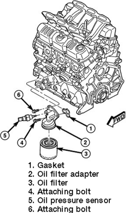 2000 Gmc Jimmy Parts Diagram Wiring Schematic Repair Guides