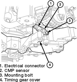 1994 Dodge Ram 1500 Stereo Wiring Diagram