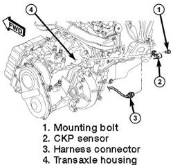 | Repair Guides | Component Locations | Crankshaft