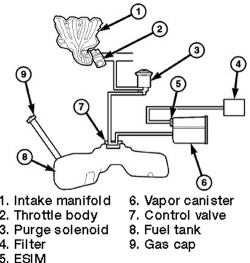Diagram Of 2007 Dodge Caliber Engine. Dodge. Wiring