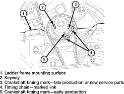Service manual [2007 Jeep Wrangler Timing Chain Marks