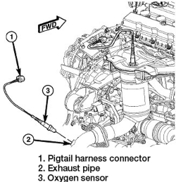 Where Is Throttle Body Jeep 2009 Patriot Engine Diagram