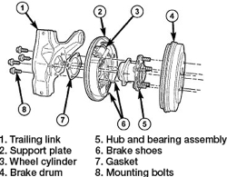 Service manual [Rear Drum Removal 2007 Jeep Patriot