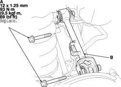 Nascar Rear Suspension FBody Suspension Wiring Diagram