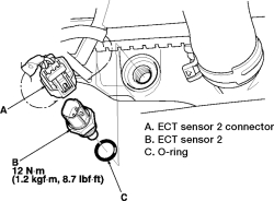 2006 honda civic ignition wiring diagram what are the parts of a tree | repair guides coolant temperature sensor removal & installation autozone.com