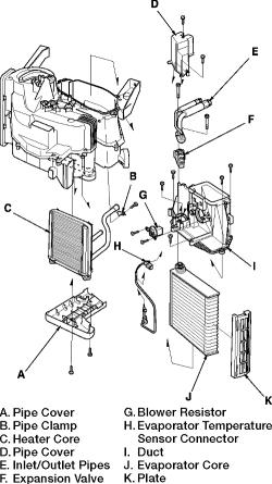 05 Lincoln Town Car Fuse Box Repair Guides