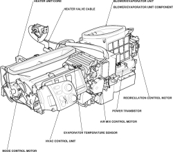 S2000 Door Panel Tahoe Door Panel Wiring Diagram ~ Odicis