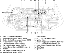 Hyundai Elantra Oxygen Sensor Nissan Frontier Oxygen