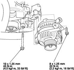 HowToRepairGuide.com: How to replace compressor on Honda