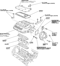 HowToRepairGuide.com: How to replace Intake Manifold on