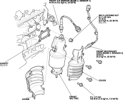 HowToRepairGuide.com: How to replace Exhaust Manifold on