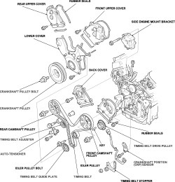 HowToRepairGuide.com: How to replace Oil Pump on Honda pilot?