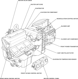 HowToRepairGuide.com: Component Locations on Honda pilot?
