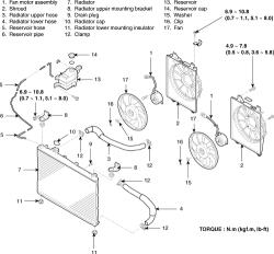   Repair Guides   Radiator   Removal & Installation