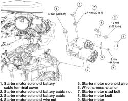 1968 Amc Javelin Wiring Diagram. Diagrams. AutosMoviles.Com