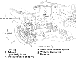 schematics and diagrams: Drive Shaft and Transmission