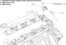 Crankcase Pressure Volvo D13 Sensor Location