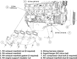 schematics and diagrams: How to replace Exhaust Manifold