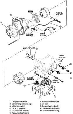 2005 Ford Alternator Wiring Diagram Repair Guides Automatic Transmission Transmission