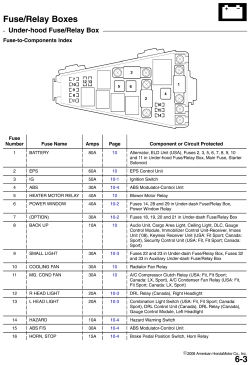 2008 Pt Cruiser Fuse Box Repair Guides
