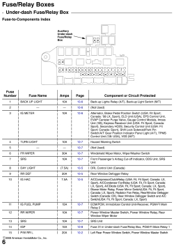 Civic Under Dash Fuse Box Repair Guides