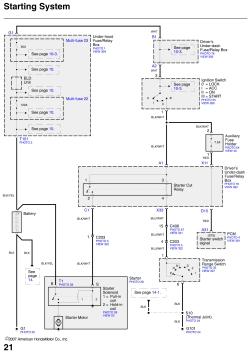 International Harvester 986 Wiring Diagram International