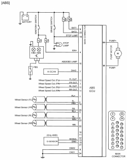 Ecm Detroit Ddec V Wiring Diagram 60 Series ECM Pins