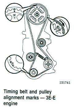 2007 Toyota Camry Timing Belt ~ Best Toyota