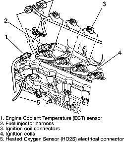2006 Hummer H3 Engine Diagram