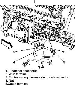Mazda Rx8 Alternator Mazda RX3 Wiring Diagram ~ Odicis