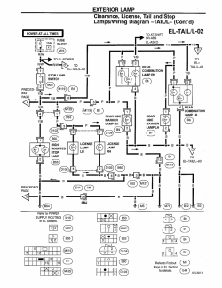 Cornering Lights Wiring Diagram 2004 Acura TL Fuse Box