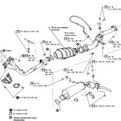 97 7 3 Oil Pressure Sensor Location 7.3 Powerstroke Hpop