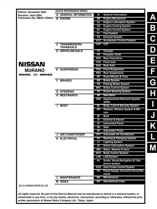 2003 Nissan Murano Service Repair Manual : RepairManualus