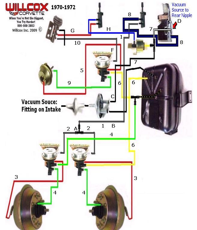 67 El Camino Wiring Diagram Wipers 1972 Wiper Cowell Opens When Starting The Car