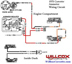 1975 Corvette Wire Schematic Ammeter | Willcox Corvette, Inc