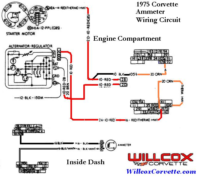 2003 Impala Headlight Wiring Diagram 1975 Corvette Ammeter Wiring Circuit Willcox Corvette Inc