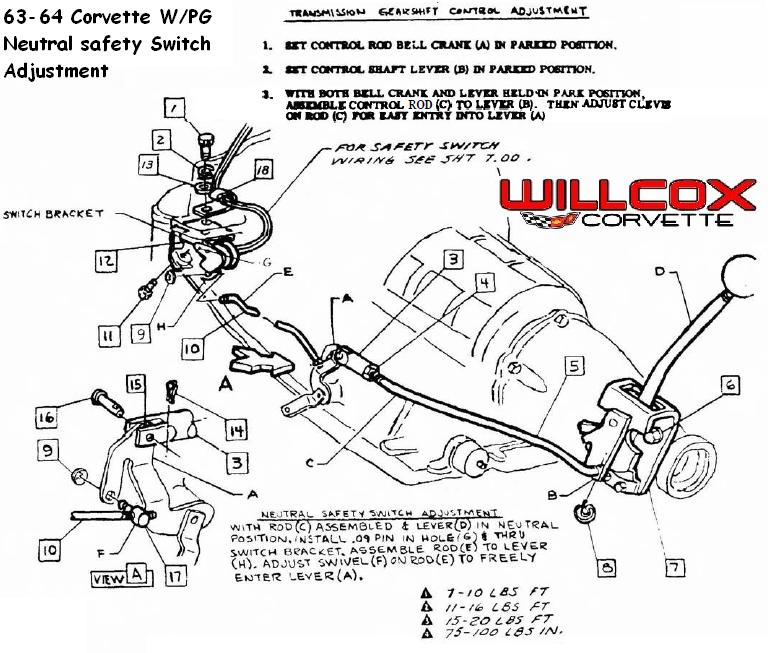1963-1964 Corvette Neutral Safety Switch Adjustment