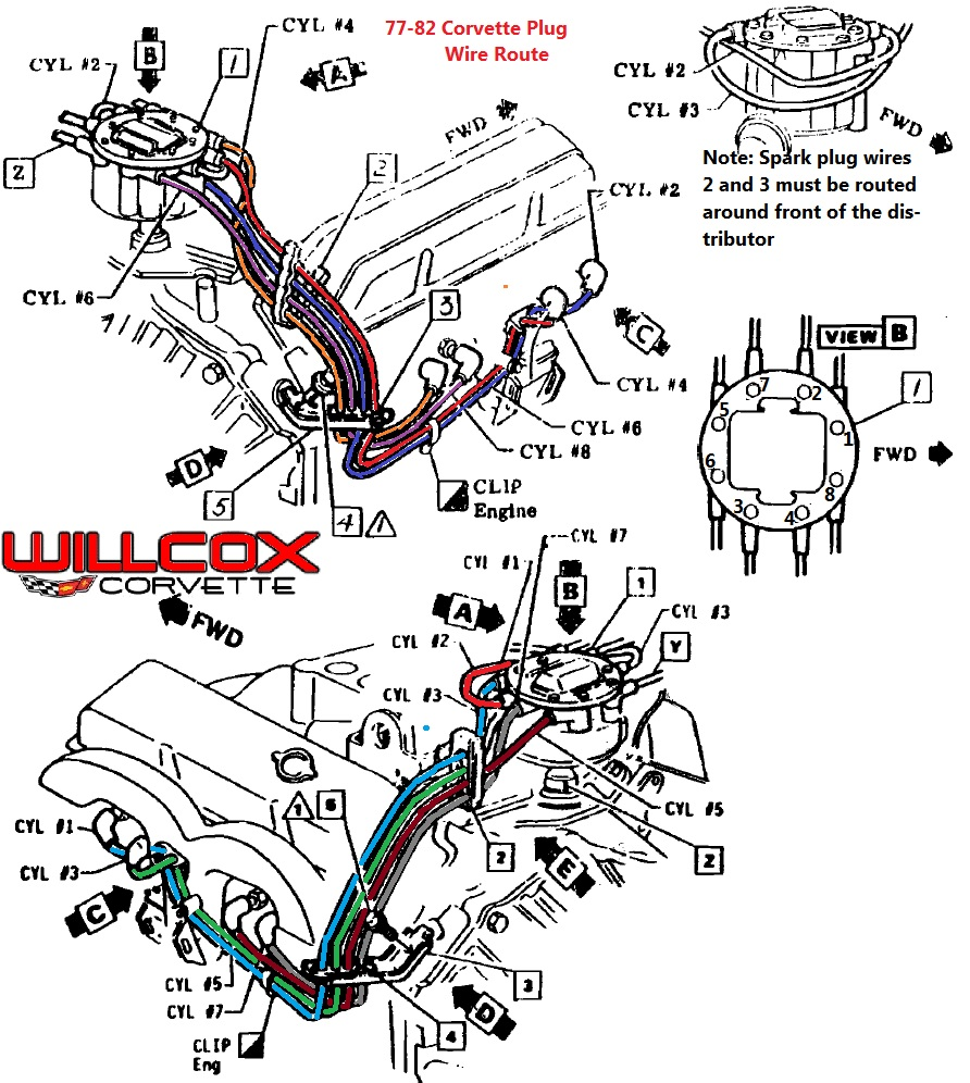 hight resolution of 1977 1982 corvette corvette spark plug wire route willcox corvette rh repairs willcoxcorvette com spark plug wiring diagram l98 corvette spark plug wires