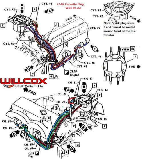 small resolution of chevy 350 spark plug wire routing diagram small block spark plug wire routing diagram 1999 vw