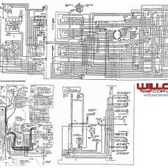 1979 Corvette Starter Wiring Diagram Yamaha Mio Soul I 125 1968 Wire Center