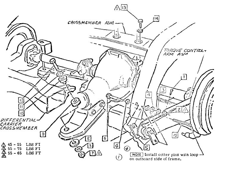 67 Mustang Wiring Diagram Interior Console 1965 GM Stereo
