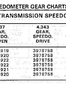 Corvette speedometer gear chart speed willcox inc also meli  eye rh