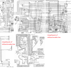 1976 Corvette Dash Wiring Diagram Lutron 0 10v Dimming 1974 1968