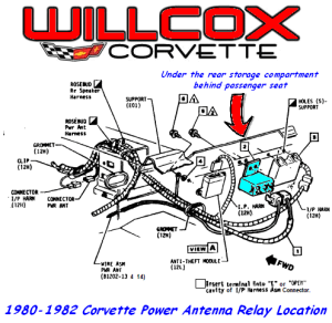 2004 Corvette Horn Relay Location, 2004, Free Engine Image For User Manual Download