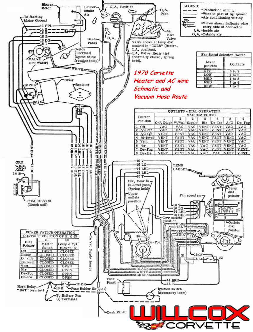 hight resolution of 1970 corvette heater and ac schematic and vacuum hose testing rh repairs willcoxcorvette com chevy heater hose diagram heater hose shut off valve
