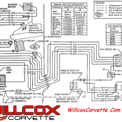 1995 Chevy S10 Starter Wiring Diagram Stereo Vy Modore 1971 Corvette Heater And Air Conditioning Wire Schematic | Willcox Corvette, Inc.