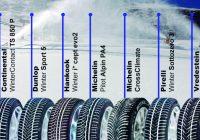 Neumaticos de invierno, ¿ solo para invierno?, para coches automáticos